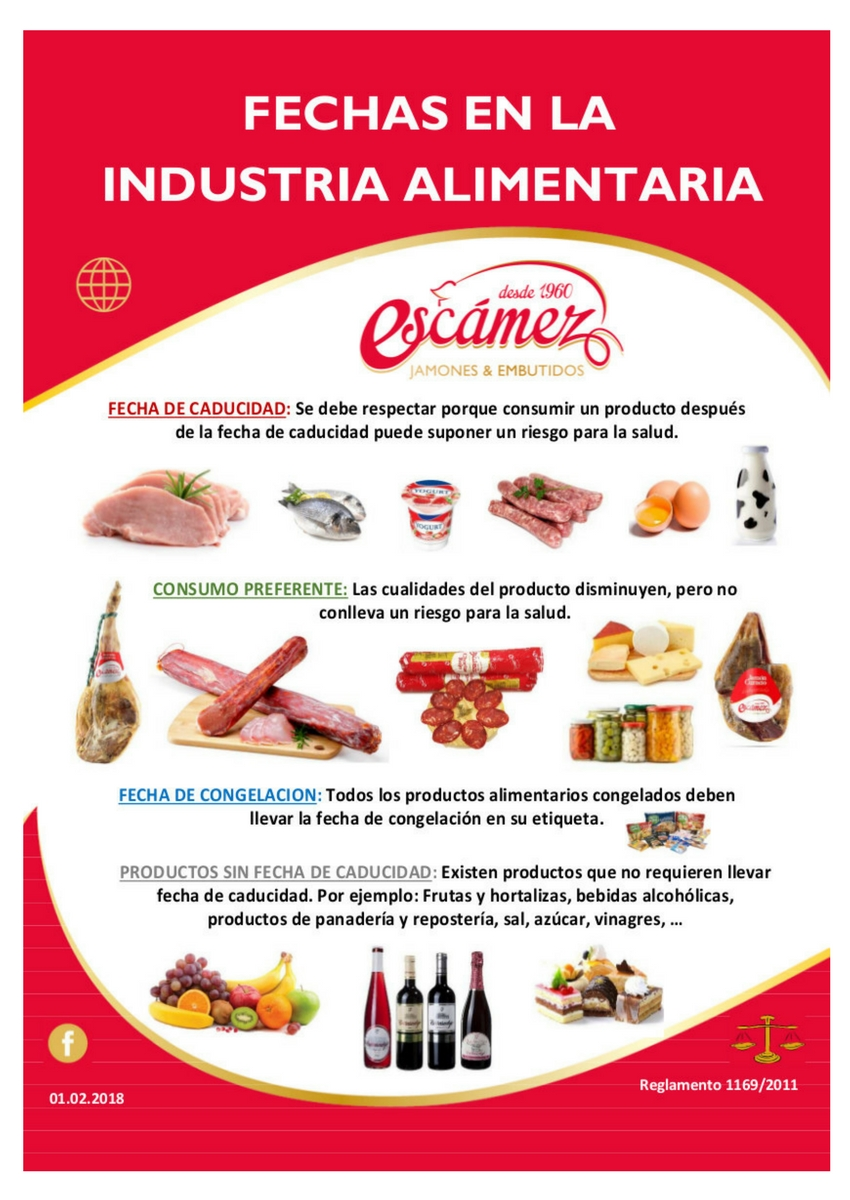 Fechas Industria Alimentaria