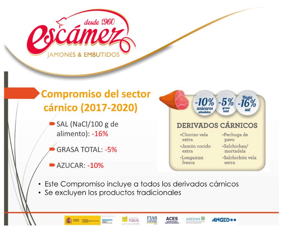 Convenio entre ANICE y AECOSAN 2017-2020